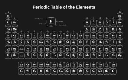 Periodic Table of the Elements Vector Illustration - including 2016 the four new elements Nihonium, Moscovium, Tennessine and Oganesson Vector Illustration