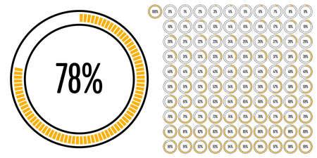 웹 디자인, 사용자 인터페이스 (UI) 또는 인포 그래픽 용으로 즉시 사용할 수있는 0에서 100까지의 원형 백분율 다이어그램 세트 - 노란색
