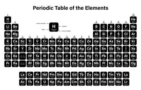 Illustrazione vettoriale della tavola periodica degli elementi - mostra numero atomico, simbolo, nome e peso atomico - inclusi nel 2016 i quattro nuovi elementi Nihonium, Moscovium, Tennessine e Oganesson