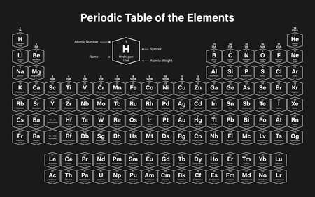 Periodic Table of the Elements Vector Illustration - shows atomic number, symbol, name, atomic weight, state of matter and element category - including 2016 the four new elements Nihonium, Moscovium, Tennessine and Oganesson 向量圖像
