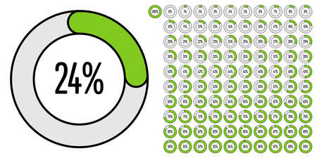 Set of circle percentage diagrams (meters) from 0 to 100 ready-to-use for web design, user interface (UI) or infographic - indicator with green