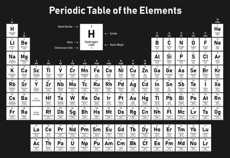Periodic Table of the Elements - shows atomic number, symbol, name, atomic weight and electrons per shell 版權商用圖片 - 118375959