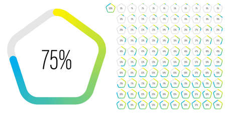 Set of pentagon percentage diagrams (meters) from 0 to 100 ready-to-use for web design, user interface (UI) or infographic - indicator with gradient from yellow to cyan (blue)