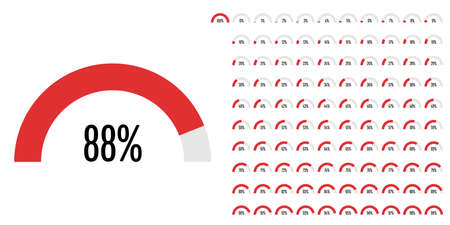 Set of semicircle percentage diagrams from 0 to 100 ready-to-use for web design, user interface (UI) or infographic - indicator with red