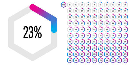 Set of hexagon percentage diagrams from 0 to 100 ready-to-use for web design, user interface (UI) or infographic - indicator with gradient from magenta (hot pink) to cyan (blue)