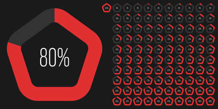 Set of pentagon percentage diagrams (meters) from 0 to 100 ready-to-use for web design, user interface (UI) or infographic - indicator with red