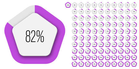 Set of pentagon percentage diagrams meters from 0 to 100 ready-to-use for web design, user interface UI or infographic - indicator with purple