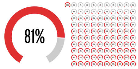 Set of circular sector percentage diagrams (meters) from 0 to 100 ready-to-use for web design, user interface (UI) or infographic - indicator with red