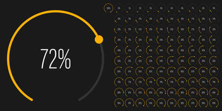 Set of circular sector percentage diagrams meters from to 100 ready-to-use for web design, user interface UI or infographic - indicator with yellow