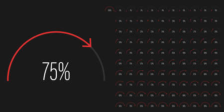 Set of semicircle percentage diagrams meters from 0 to 100 ready-to-use for web design, user interface UI or infographic - indicator with red