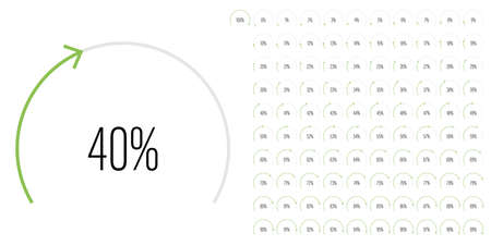 Set of circular sector percentage diagrams meters from 0 to 100 ready-to-use for web design, user interface UI or infographic - indicator with green