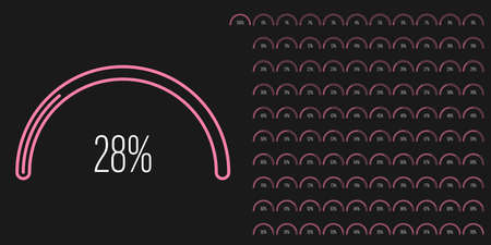Set of semicircle percentage diagrams meters from 0 to 100 ready-to-use for web design, user interface UI or infographic - indicator with pink