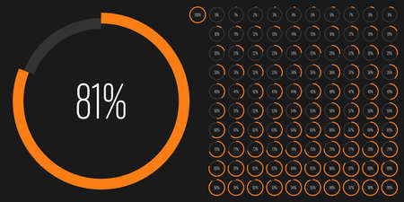 Set of circle percentage diagrams meters from 0 to 100 ready-to-use for web design, user interface UI or infographic - indicator with orange