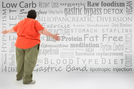 Overwhelmed obese woman looking at list of fad diets and surgical weight loss methods  written on wall. Standard-Bild