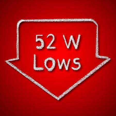 lows: New 52 week lows