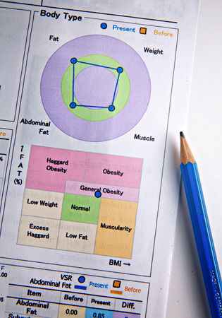 Analysis of body composition. photo