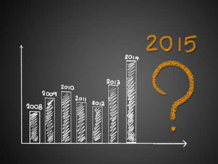 Writing question about 2015 on graph photo