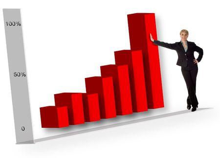 business women standing beside big business graph photo