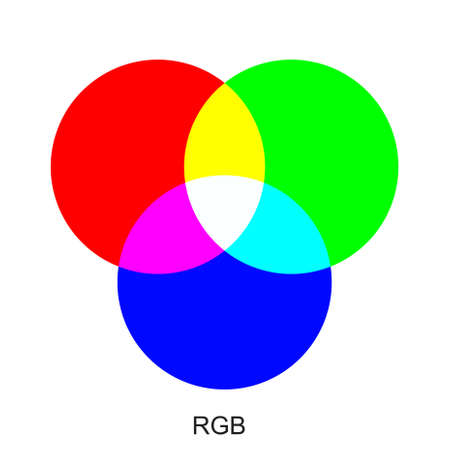 spinning wheel: Vector chart explaining difference between RGB color modes.