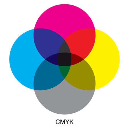 water wheel: Vector chart explaining difference between CMYK color modes. Illustration