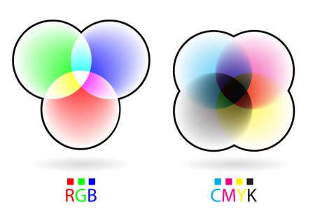 Illustration chart explaining difference between RGB and CMYK color modes. Vector