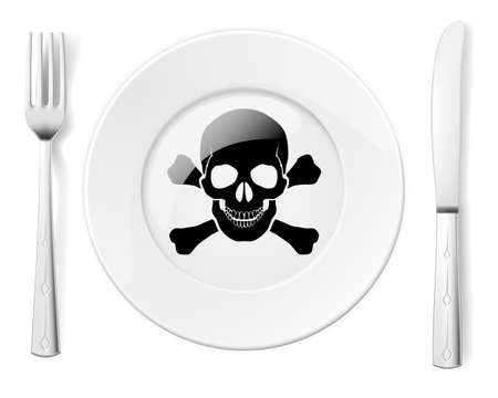 food poison: Dangerous food symbol represented by a Fork and Knife with a Plate and a graphic of a Skull and Bones Illustration