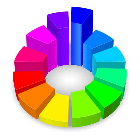 白い背景で隔離の虹色の列と円形の図表。