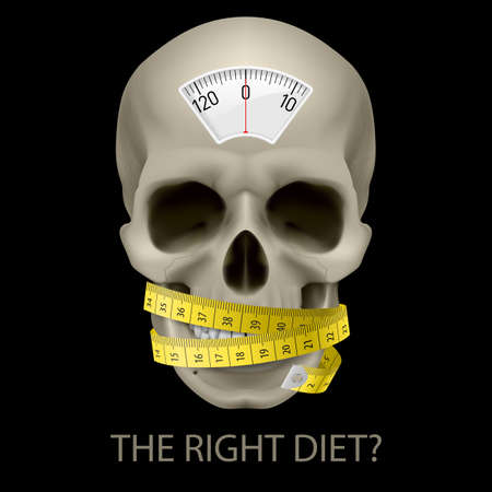 bulimia: Skull with balance scale, measuring tape and text  beneath as symbol of unhealthy diet.