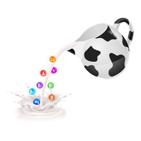 nutrients: La leche llena de nutrientes que se vierte de una jarra en blanco y negro.