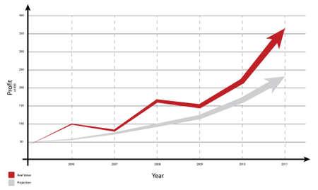 Un grafico vettoriale con risultati concreti e di proiezione. Questo file � modificabile in formato EPS. Vettoriali