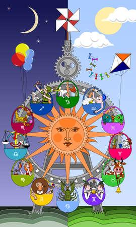 astrologie: Signs of Zodiac Fahrt mit Karussell Tag und Nacht