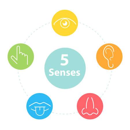 Fünf Sinne Symbole.
