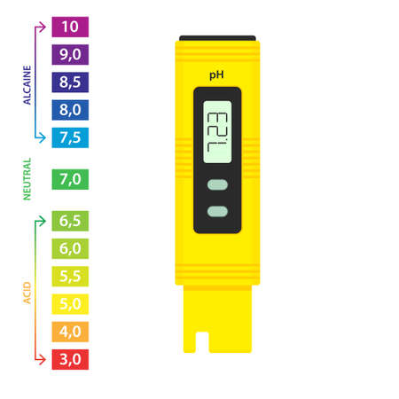 pH meter icon. Testing clipart isolated on white background