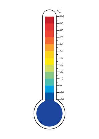 Thermometers icoon met verschillende zones. Vector afbeelding geïsoleerd op een witte achtergrond