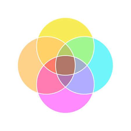 4 Circle Blank Venn diagram icon. Clipart image isolated on white background