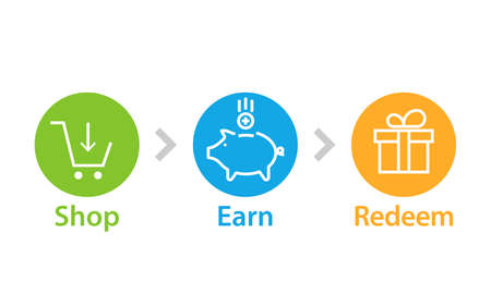 Shop Earn and Redeem icons. Loyalty program concept isolated on white background