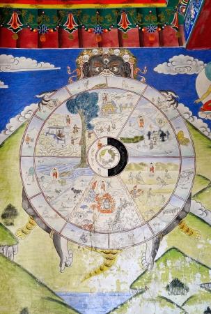 himalayas: Wheel of Dharma. Old buddhist fresco at the wall of tibetan monastery.