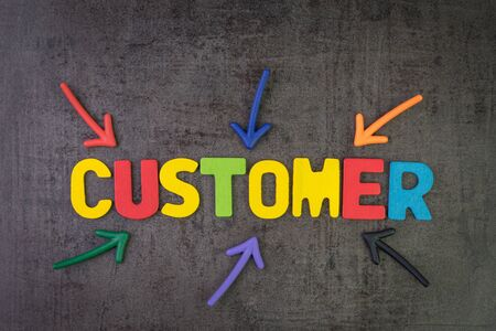 Customer, client or user, people who buy and use product and services concept, multi color arrows pointing to the word Customer at the center of black cement chalkboard wall.