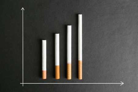 The concept of rising prices for tobacco products. Increase your cost of cigarettes and tobacco.