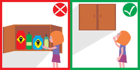 Child safety - dangerous household chemicals. Security, parenting, flat style, card, poster.