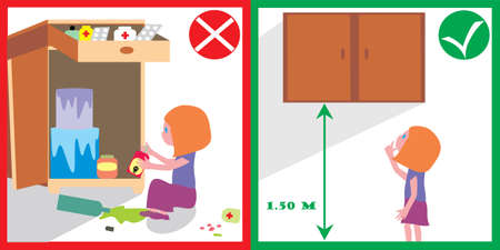 Child safety - dangerous household chemicals, watch the cupboards. Security, parenting, flat style, card, poster. Çizim