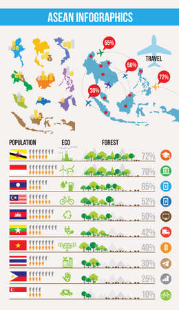 asean: ASEAN infographic elements, population, forest, travel, economy Illustration