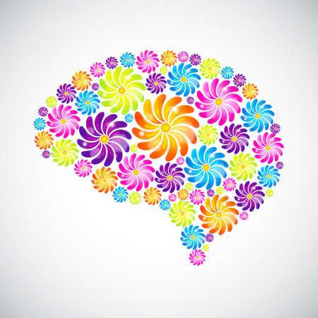 Mind profile Illustration