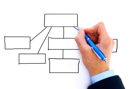 organigrama: Diagrama de dibujo a mano sobre fondo blanco Foto de archivo