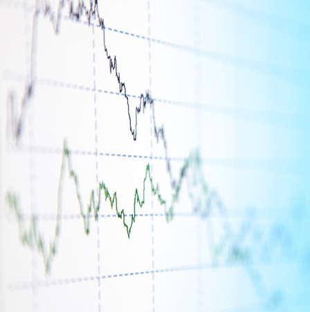 show bill: financial graph