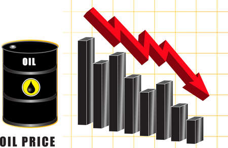 regress: Oil loss of price or falling price oil illustration