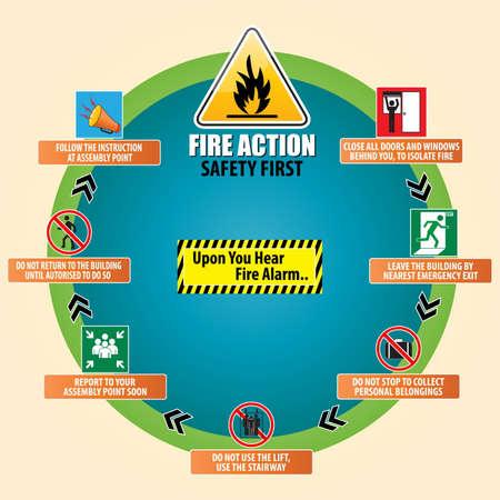 evacuacion: ACCIÓN CONTRA INCENDIOS Vectores