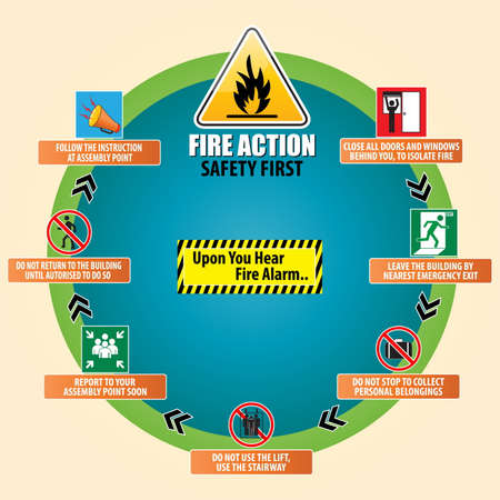evacuation: FIRE ACTION