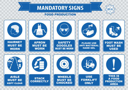 Food Production Mandatory Signs Illustration