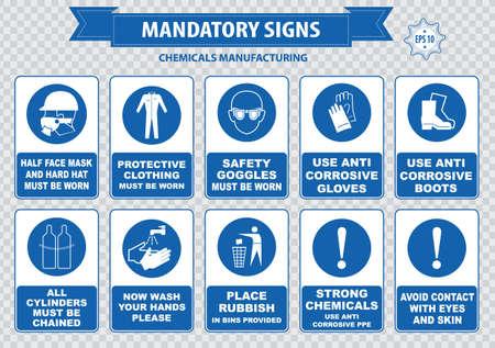 mandatory: Chemicals Manufacturing Mandatory Signs
